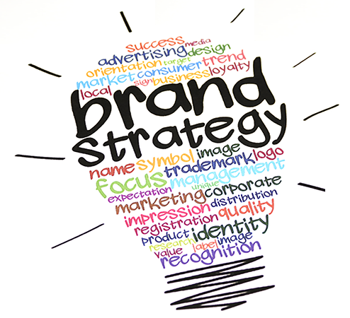 Branding A Design and Marketing Company in Atlanta let us handle – Branding Strategy